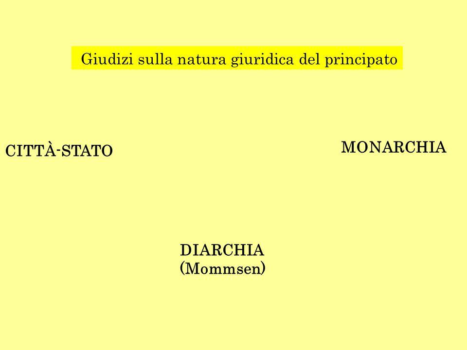 Giudizi sulla natura giuridica del principato CITTÀ-STATO MONARCHIA DIARCHIA (Mommsen)