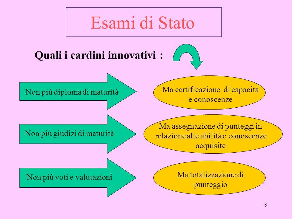 2 Esami di Stato Corso di Formazione in Servizio Quali innovazioni Credito scolastico, cosè .