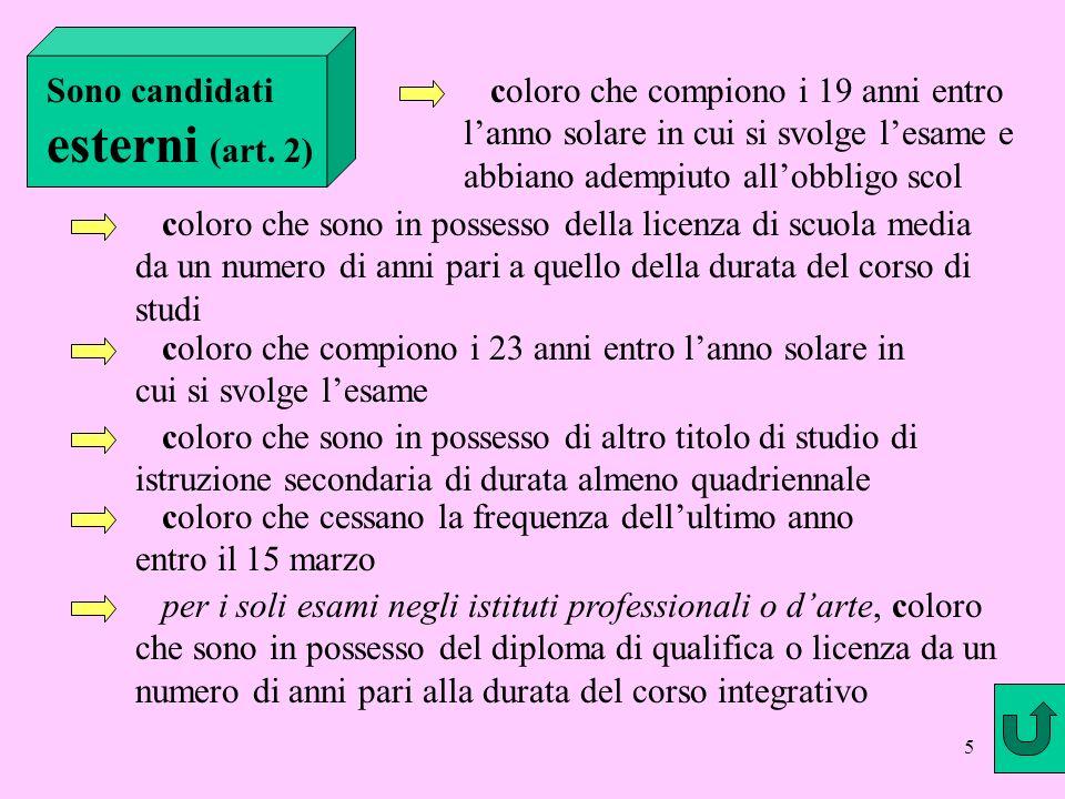 5 Sono candidati esterni (art.