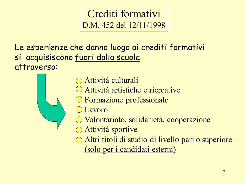 6 Il regolamento attuativo della Legge di riforma degli esami (D.P.R. 323 del 27/6/98) allart. 12 introduce il La valutazione del Credito da parte: de