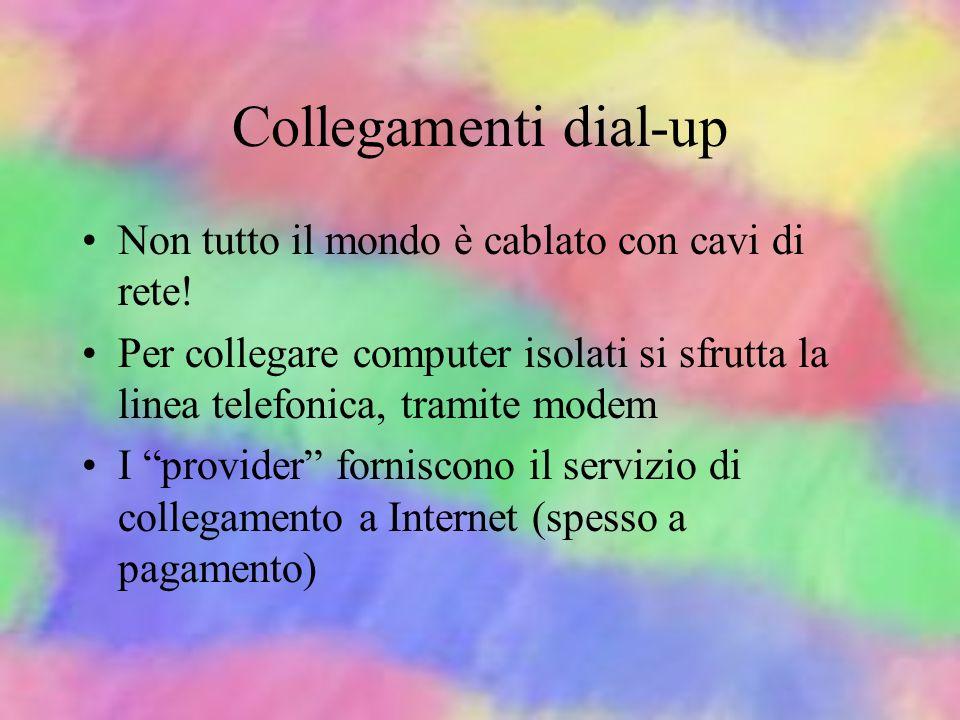 Componenti per laccesso ad Internet Programma per collegarsi (browser) –Netscape –Internet Explorer –Opera –... Computer Modem Internet Provider (abbo
