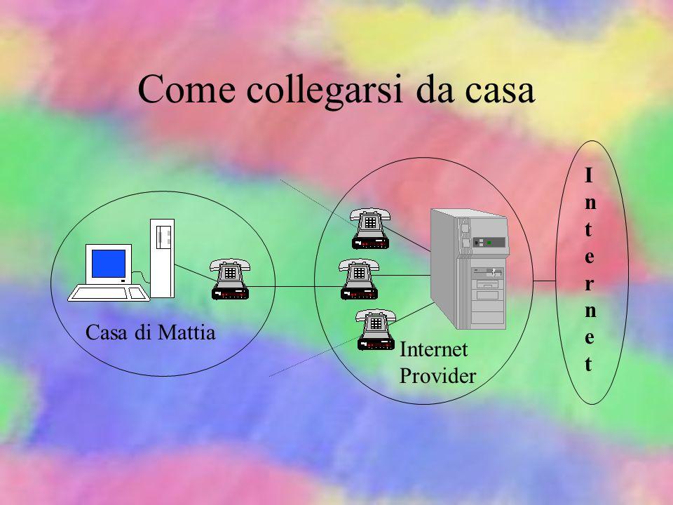 Collegamenti dial-up (2) Bisogna conoscere il numero telefonico autenticarsi con login e password conoscere la macchina che fornisce il servizio di DN