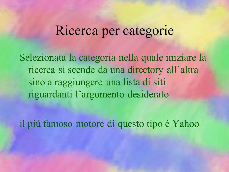 Principali motori di ricerca www.arianna.itwww.virgilio.itwww.supereva.it