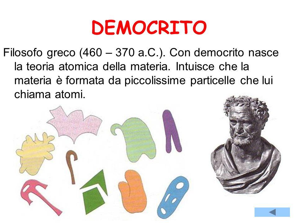 DEMOCRITO Filosofo greco (460 – 370 a.C.).Con democrito nasce la teoria atomica della materia.