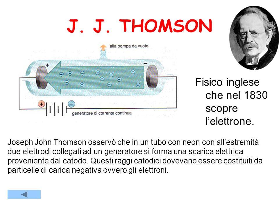 J.J. THOMSON Fisico inglese che nel 1830 scopre lelettrone.