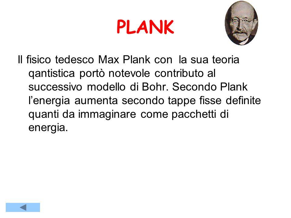PLANK Il fisico tedesco Max Plank con la sua teoria qantistica portò notevole contributo al successivo modello di Bohr.