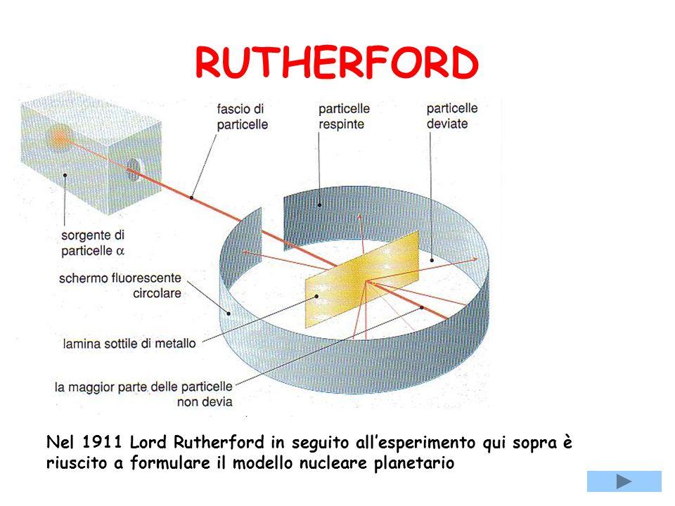 RUTHERFORD Nel 1911 Lord Rutherford in seguito allesperimento qui sopra è riuscito a formulare il modello nucleare planetario