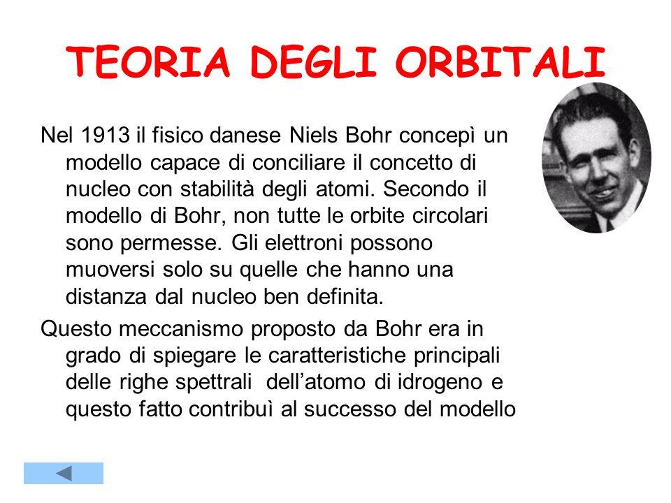 TEORIA DEGLI ORBITALI Nel 1913 il fisico danese Niels Bohr concepì un modello capace di conciliare il concetto di nucleo con stabilità degli atomi.