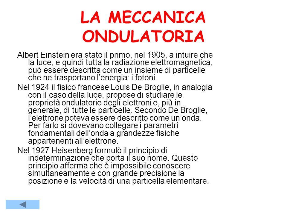 LA MECCANICA ONDULATORIA Albert Einstein era stato il primo, nel 1905, a intuire che la luce, e quindi tutta la radiazione elettromagnetica, può essere descritta come un insieme di particelle che ne trasportano lenergia: i fotoni.