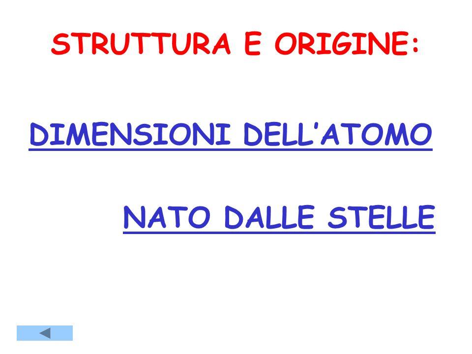 STRUTTURA E ORIGINE: DIMENSIONI DELLATOMO NATO DALLE STELLE