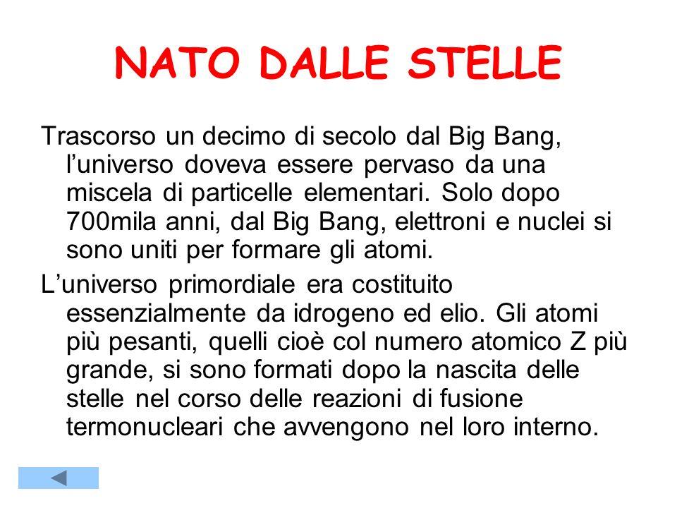 NATO DALLE STELLE Trascorso un decimo di secolo dal Big Bang, luniverso doveva essere pervaso da una miscela di particelle elementari.