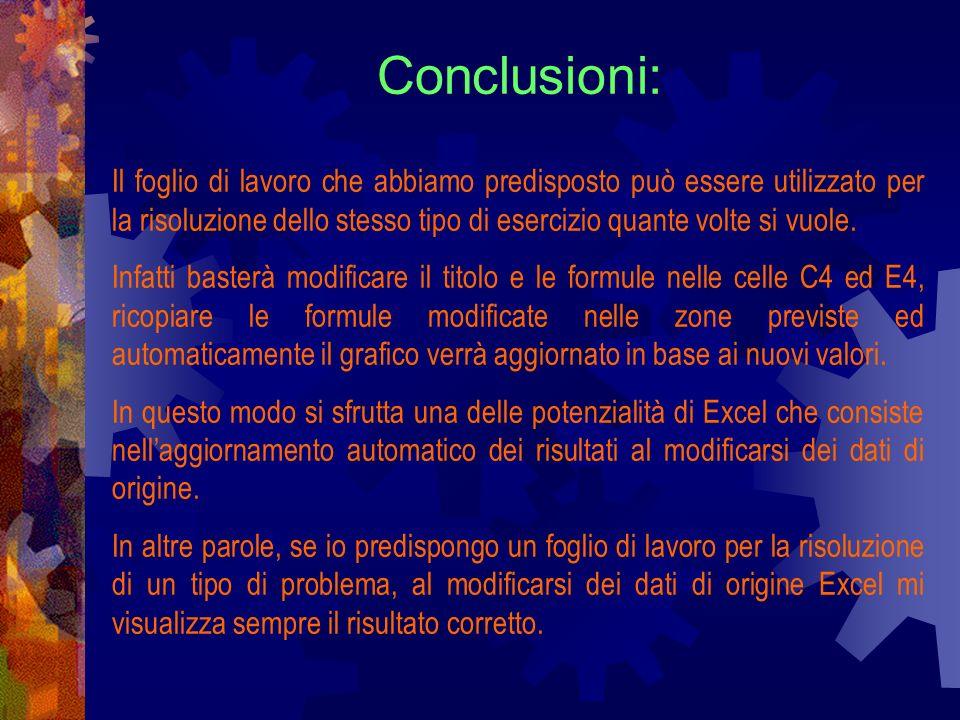 Conclusioni: Il foglio di lavoro che abbiamo predisposto può essere utilizzato per la risoluzione dello stesso tipo di esercizio quante volte si vuole