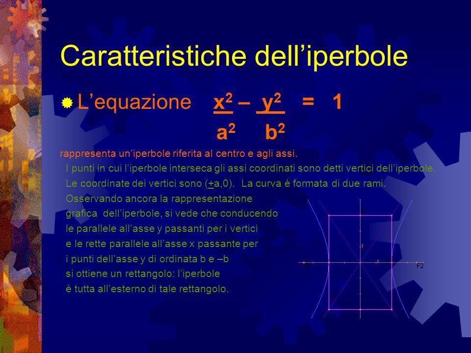 Caratteristiche delliperbole Lequazione x 2 – y 2 = 1 a 2 b 2 rappresenta uniperbole riferita al centro e agli assi. I punti in cui liperbole intersec