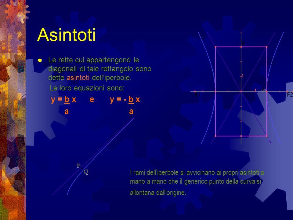 Asintoti Le rette cui appartengono le diagonali di tale rettangolo sono dette asintoti delliperbole. Le loro equazioni sono: y = b x e y = - b x a a I