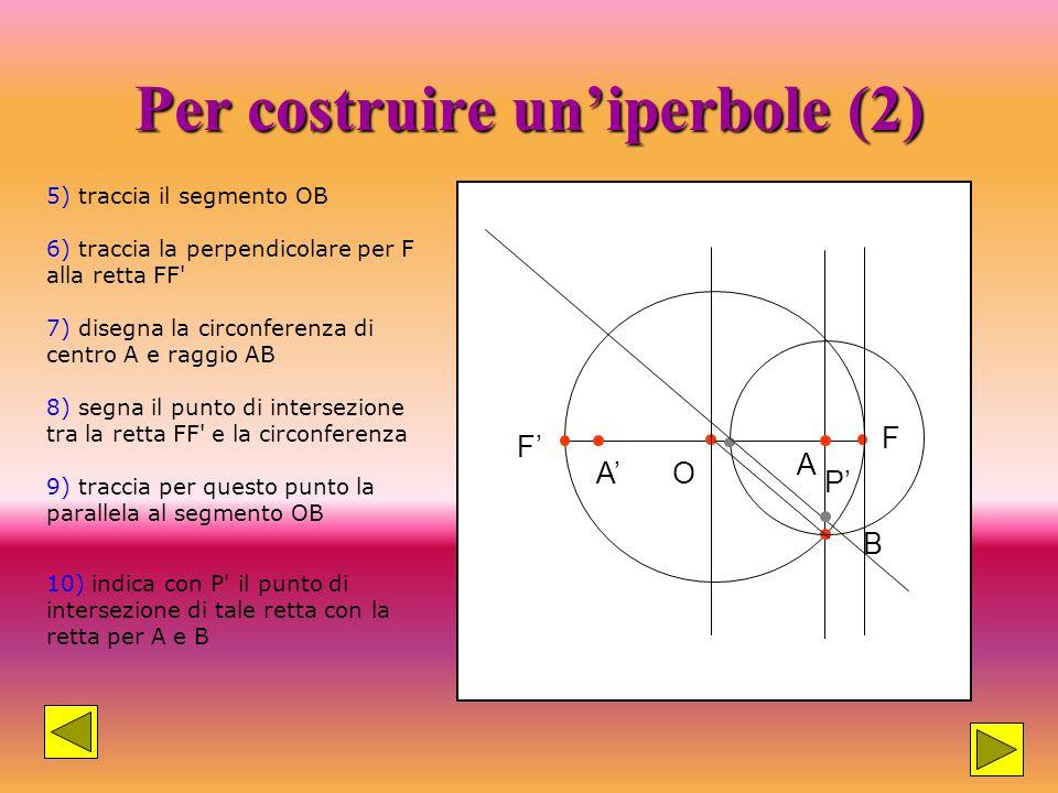 Per costruire uniperbole (1) 4) disegna la perpendicolare per A al segmento AA', chiama B il punto d'intersezione con la circonferenza AOA FF 3) costr