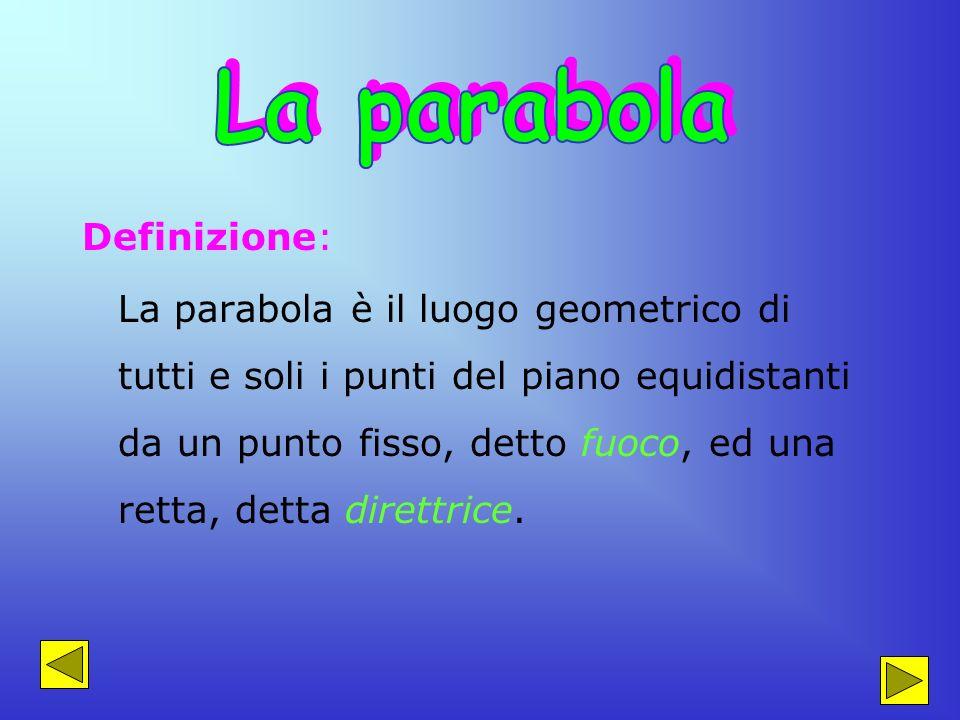 La Parabola LEllisse LIperbole