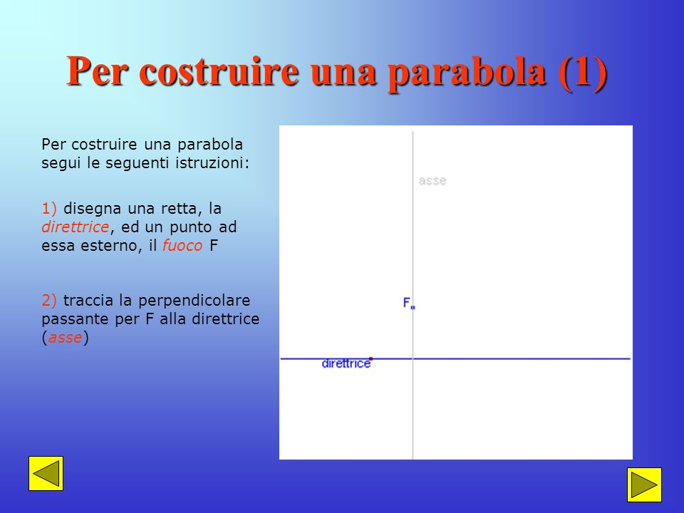 Definizione: La parabola è il luogo geometrico di tutti e soli i punti del piano equidistanti da un punto fisso, detto fuoco, ed una retta, detta dire