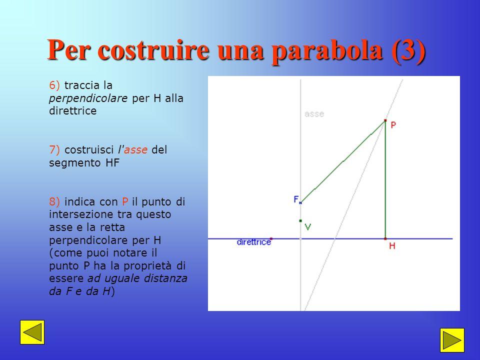 3) determina il punto medio del segmento che ha per estremi F e il punto intersezione ottenuto 4) chiama V tale punto, che è alla stessa distanza da F