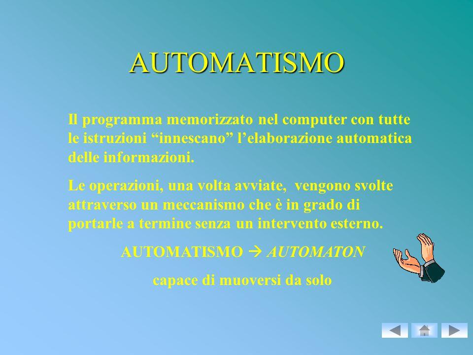 Il programma memorizzato nel computer con tutte le istruzioni innescano lelaborazione automatica delle informazioni. Le operazioni, una volta avviate,