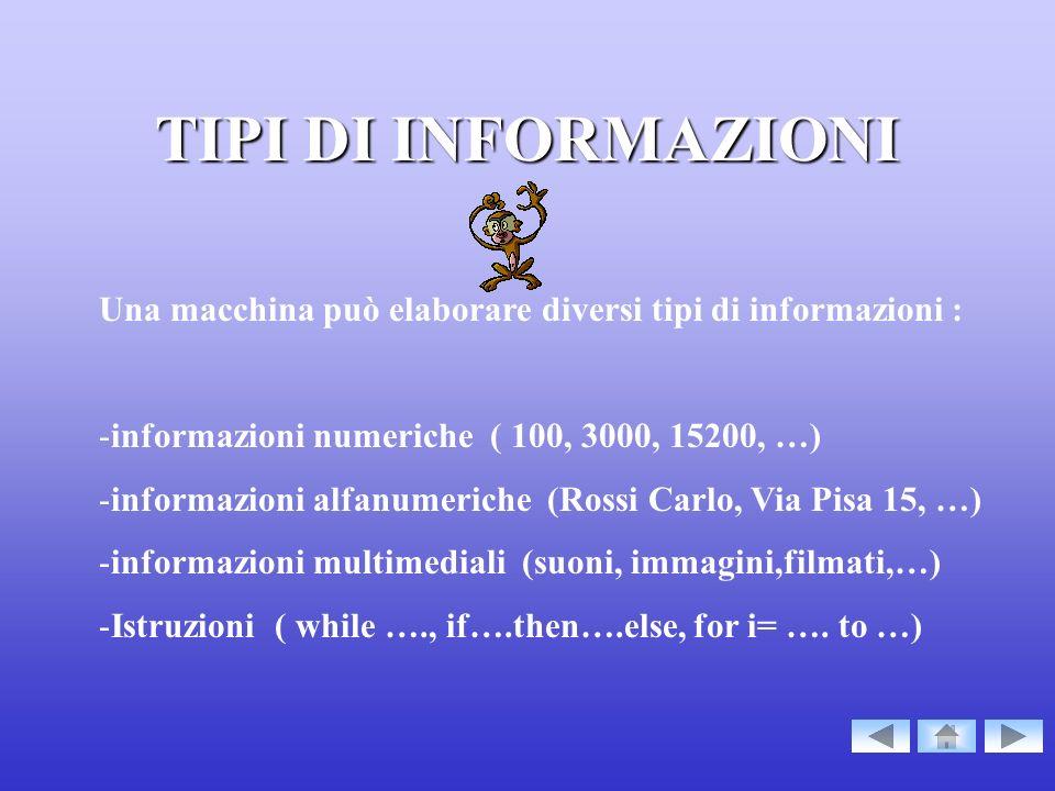 TIPI DI INFORMAZIONI Una macchina può elaborare diversi tipi di informazioni : -informazioni numeriche ( 100, 3000, 15200, …) -informazioni alfanumeri
