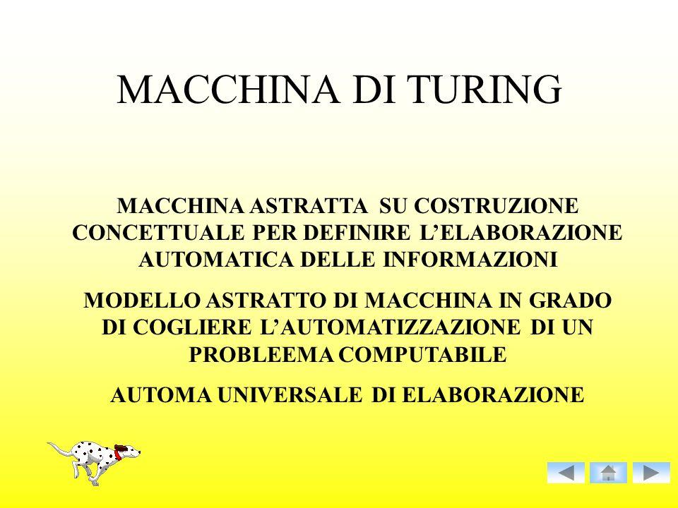 MACCHINA DI TURING MACCHINA ASTRATTA SU COSTRUZIONE CONCETTUALE PER DEFINIRE LELABORAZIONE AUTOMATICA DELLE INFORMAZIONI MODELLO ASTRATTO DI MACCHINA