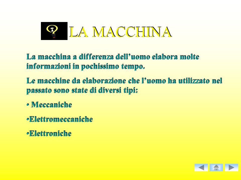 LA MACCHINA La macchina a differenza delluomo elabora molte informazioni in pochissimo tempo. Le macchine da elaborazione che luomo ha utilizzato nel