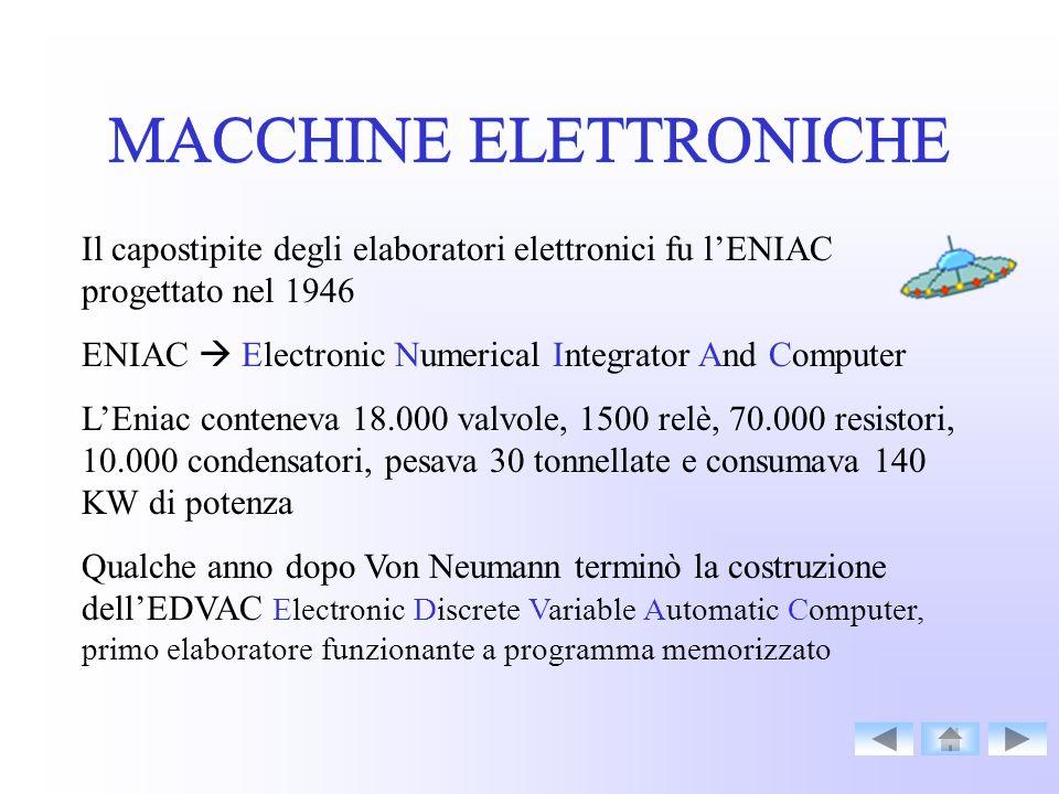MACCHINE ELETTRONICHE Il capostipite degli elaboratori elettronici fu lENIAC progettato nel 1946 ENIAC Electronic Numerical Integrator And Computer LE