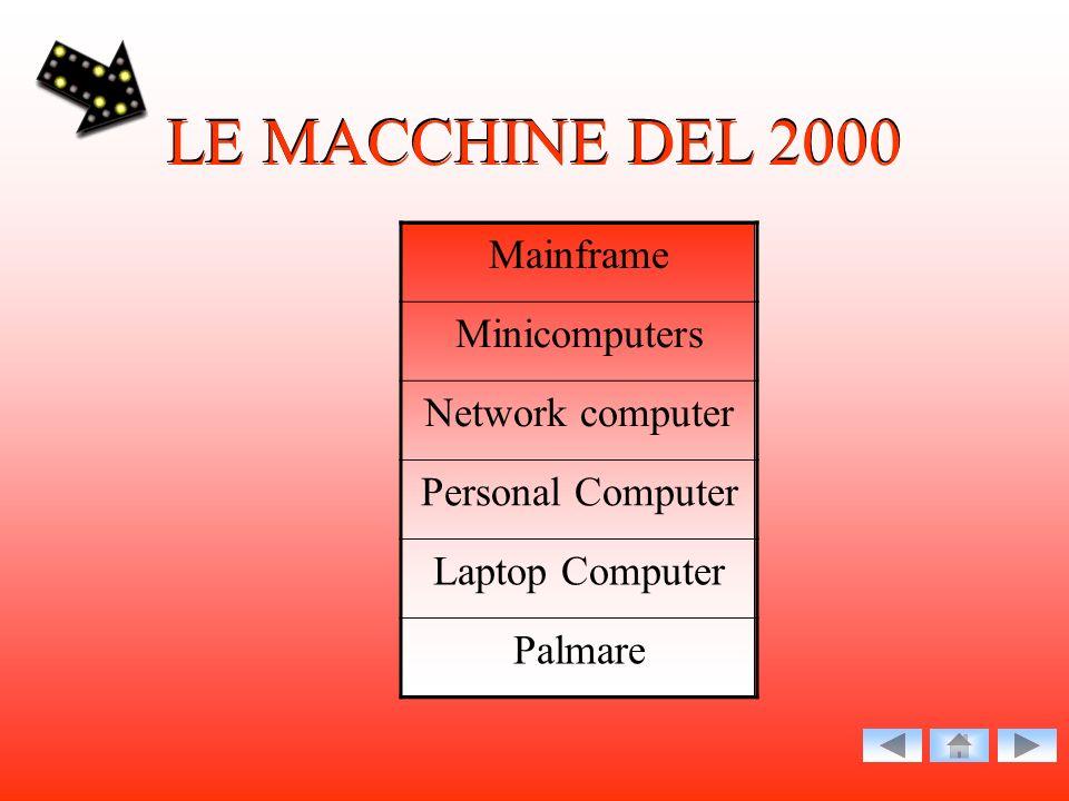 LE MACCHINE DEL 2000 Mainframe Minicomputers Network computer Personal Computer Laptop Computer Palmare LE MACCHINE DEL 2000