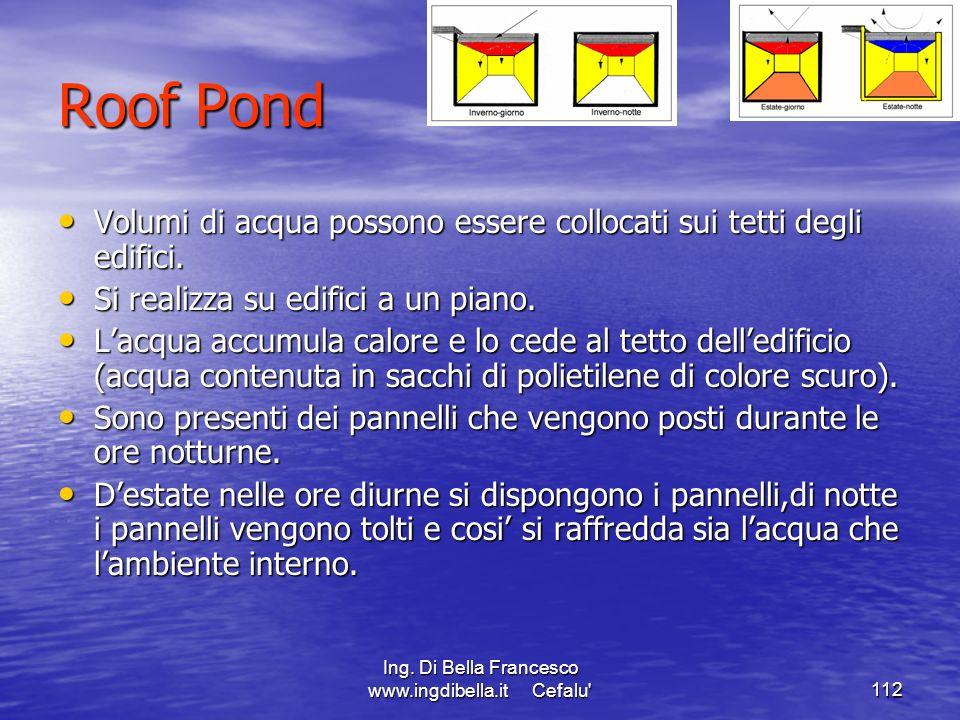 Ing. Di Bella Francesco www.ingdibella.it Cefalu'112 Roof Pond Volumi di acqua possono essere collocati sui tetti degli edifici. Volumi di acqua posso