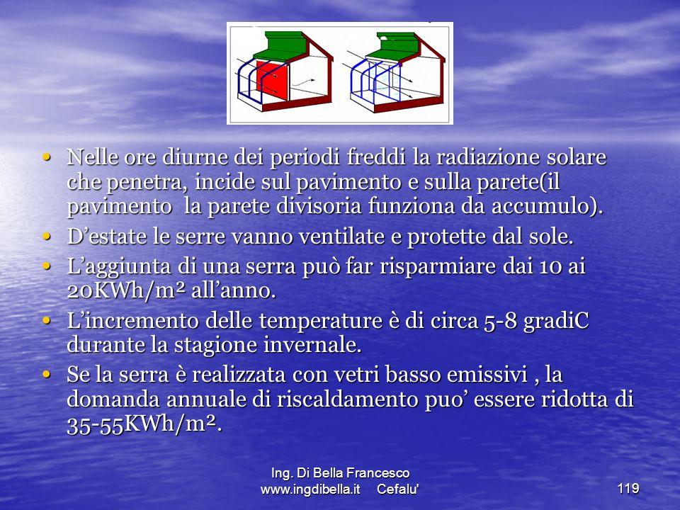 Ing. Di Bella Francesco www.ingdibella.it Cefalu'119 Nelle ore diurne dei periodi freddi la radiazione solare che penetra, incide sul pavimento e sull