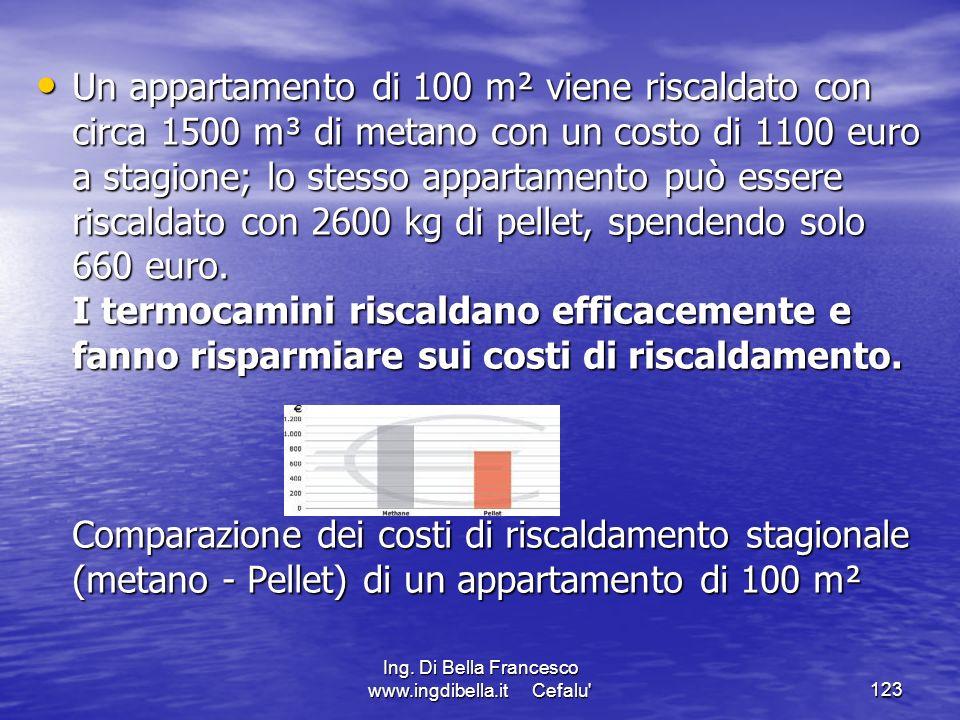Ing. Di Bella Francesco www.ingdibella.it Cefalu'123 Un appartamento di 100 m² viene riscaldato con circa 1500 m³ di metano con un costo di 1100 euro