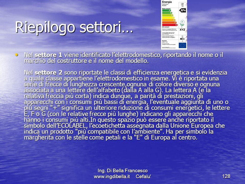 Ing. Di Bella Francesco www.ingdibella.it Cefalu'128 Riepilogo settori… Nel settore 1 viene identificato lelettrodomestico, riportando il nome o il ma