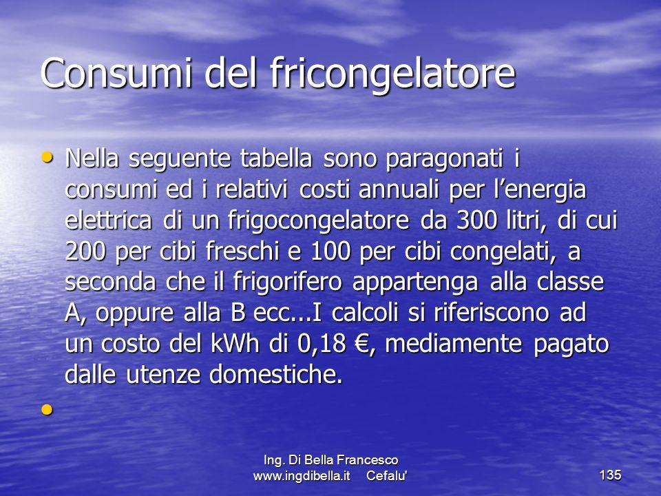 Ing. Di Bella Francesco www.ingdibella.it Cefalu'135 Consumi del fricongelatore Nella seguente tabella sono paragonati i consumi ed i relativi costi a