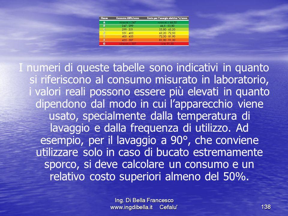 Ing. Di Bella Francesco www.ingdibella.it Cefalu'138 I numeri di queste tabelle sono indicativi in quanto si riferiscono al consumo misurato in labora