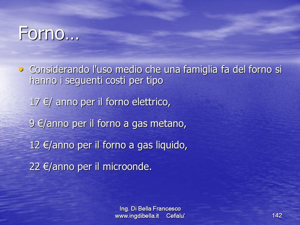 Ing. Di Bella Francesco www.ingdibella.it Cefalu'142 Forno… Considerando l'uso medio che una famiglia fa del forno si hanno i seguenti costi per tipo