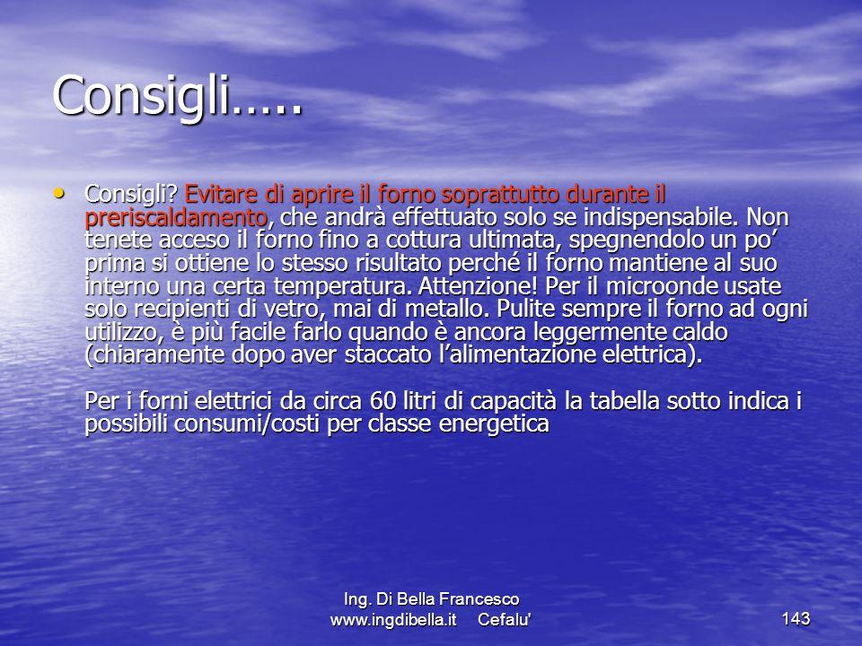 Ing. Di Bella Francesco www.ingdibella.it Cefalu'143 Consigli….. Consigli? Evitare di aprire il forno soprattutto durante il preriscaldamento, che and