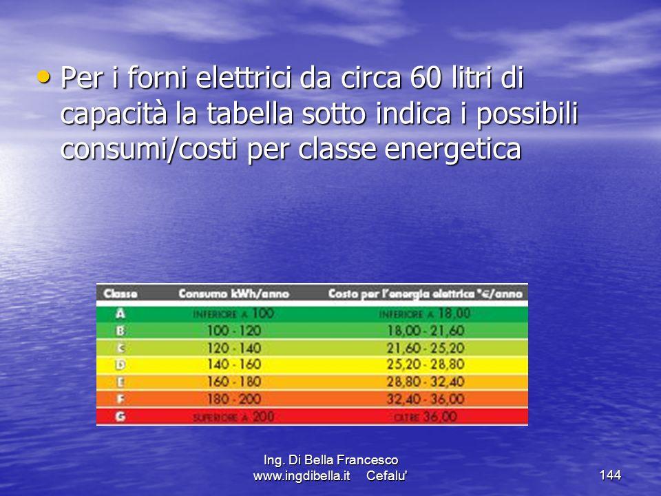 Ing. Di Bella Francesco www.ingdibella.it Cefalu'144 Per i forni elettrici da circa 60 litri di capacità la tabella sotto indica i possibili consumi/c