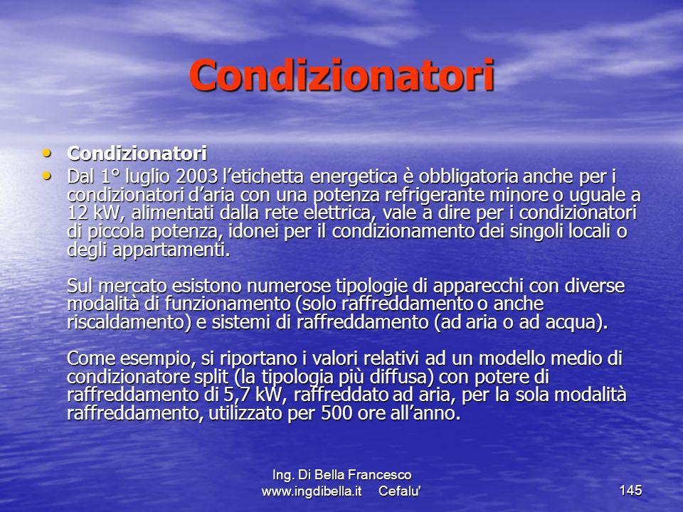 Ing. Di Bella Francesco www.ingdibella.it Cefalu'145 Condizionatori Condizionatori Condizionatori Dal 1° luglio 2003 letichetta energetica è obbligato