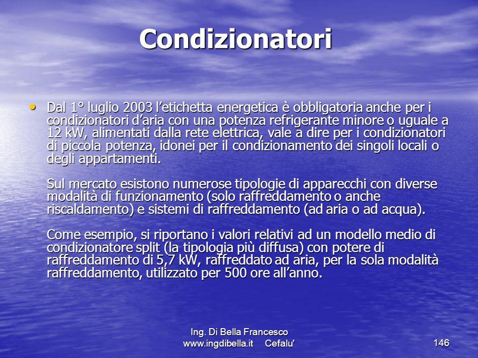 Ing. Di Bella Francesco www.ingdibella.it Cefalu'146 Condizionatori Dal 1° luglio 2003 letichetta energetica è obbligatoria anche per i condizionatori
