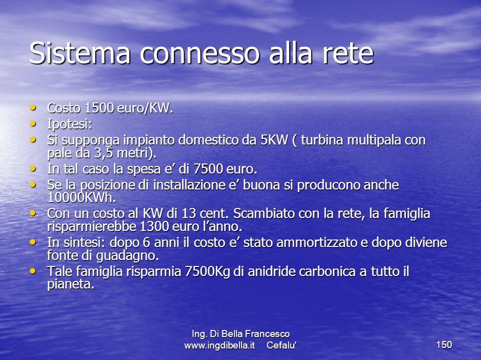Ing. Di Bella Francesco www.ingdibella.it Cefalu'150 Sistema connesso alla rete Costo 1500 euro/KW. Costo 1500 euro/KW. Ipotesi: Ipotesi: Si supponga