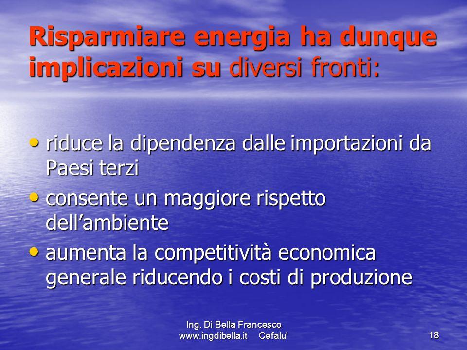 Ing. Di Bella Francesco www.ingdibella.it Cefalu'18 Risparmiare energia ha dunque implicazioni su diversi fronti: riduce la dipendenza dalle importazi