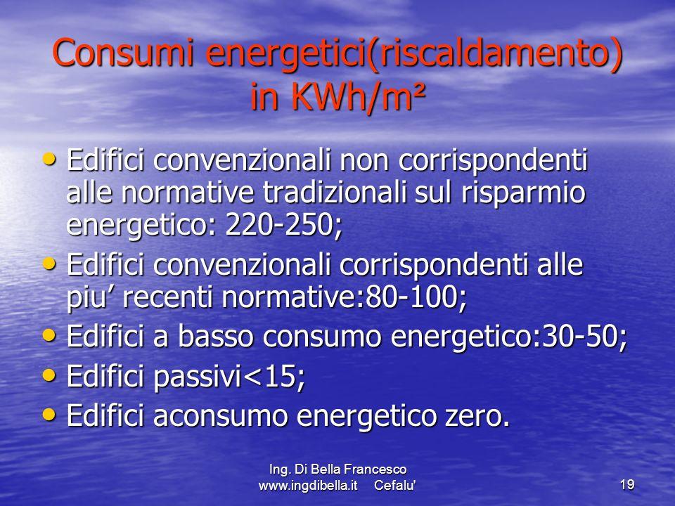 Ing. Di Bella Francesco www.ingdibella.it Cefalu'19 Consumi energetici(riscaldamento) in KWh/m ² Edifici convenzionali non corrispondenti alle normati