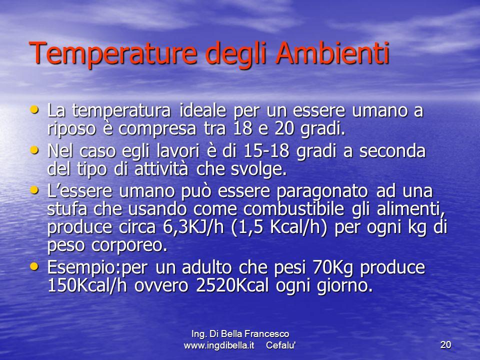 Ing. Di Bella Francesco www.ingdibella.it Cefalu'20 Temperature degli Ambienti La temperatura ideale per un essere umano a riposo è compresa tra 18 e