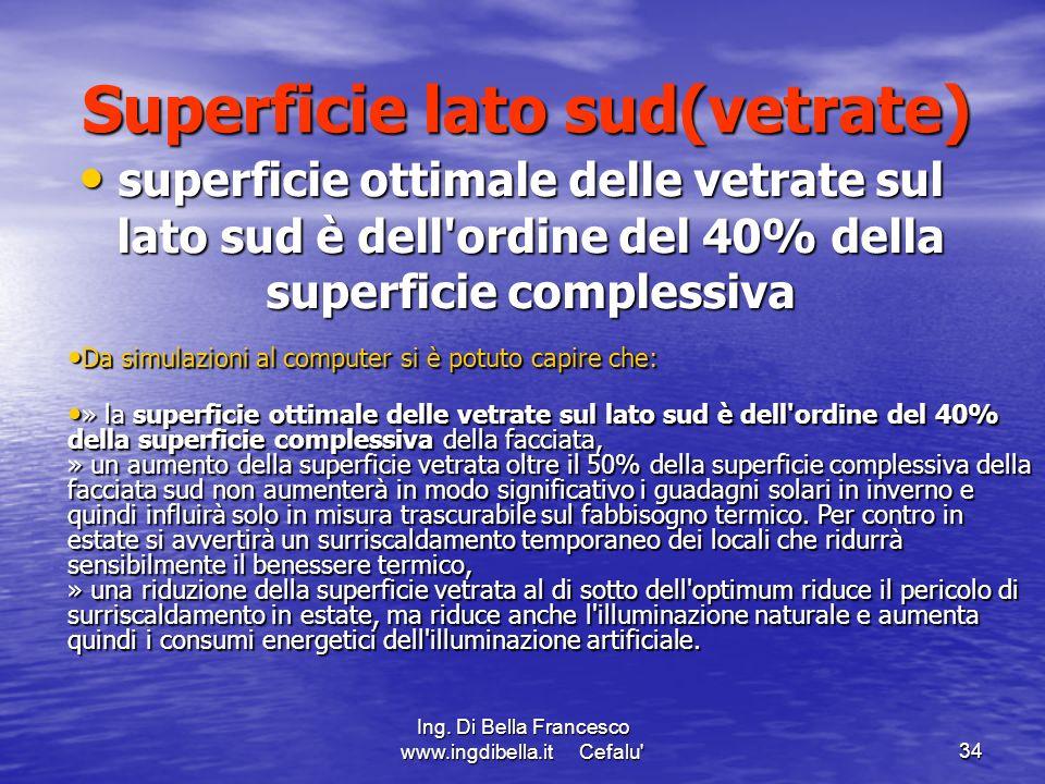 Ing. Di Bella Francesco www.ingdibella.it Cefalu'34 Superficie lato sud(vetrate) superficie ottimale delle vetrate sul lato sud è dell'ordine del 40%