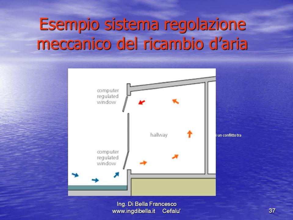 Ing. Di Bella Francesco www.ingdibella.it Cefalu'37 Esempio sistema regolazione meccanico del ricambio daria In un edificio passivo viene a crearsi un