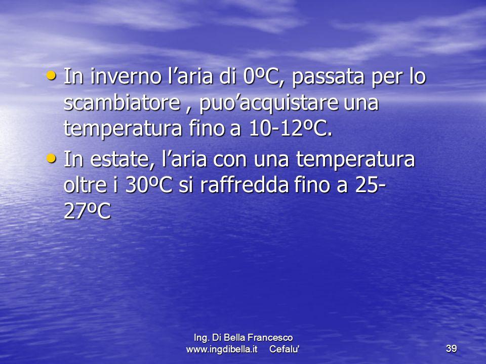 Ing. Di Bella Francesco www.ingdibella.it Cefalu'39 In inverno laria di 0ºC, passata per lo scambiatore, puoacquistare una temperatura fino a 10-12ºC.