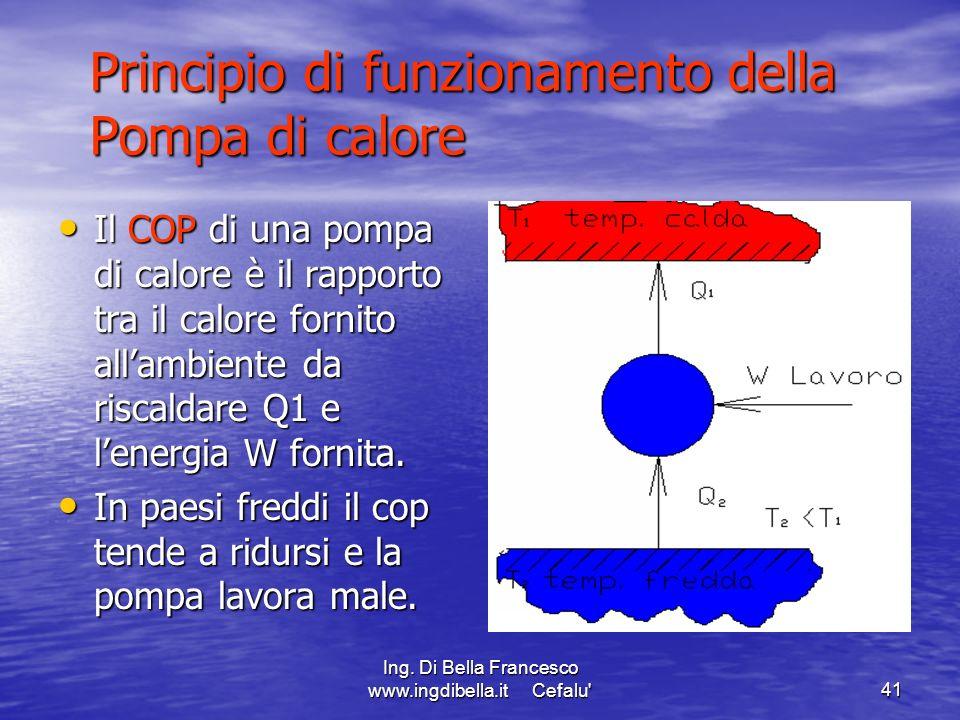 Ing. Di Bella Francesco www.ingdibella.it Cefalu'41 Principio di funzionamento della Pompa di calore Il COP di una pompa di calore è il rapporto tra i