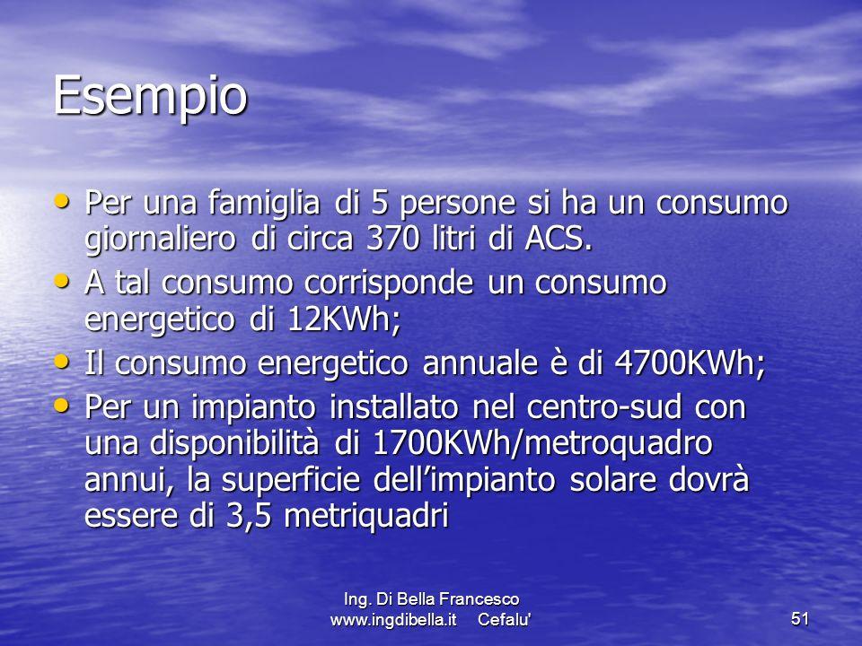 Ing. Di Bella Francesco www.ingdibella.it Cefalu'51 Esempio Per una famiglia di 5 persone si ha un consumo giornaliero di circa 370 litri di ACS. Per