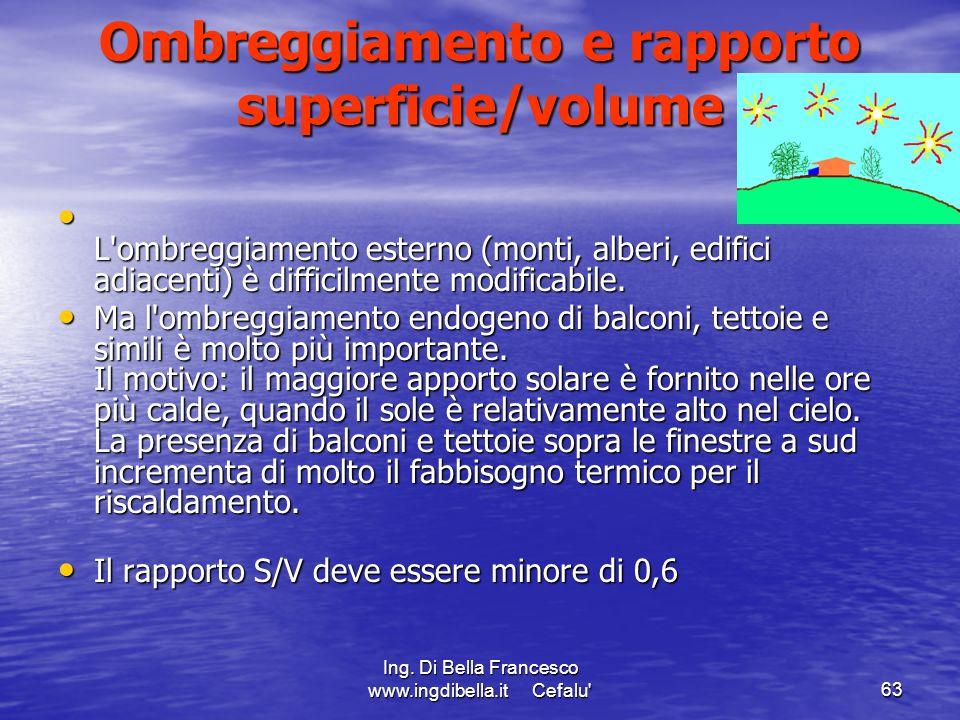 Ing. Di Bella Francesco www.ingdibella.it Cefalu'63 Ombreggiamento e rapporto superficie/volume L'ombreggiamento esterno (monti, alberi, edifici adiac