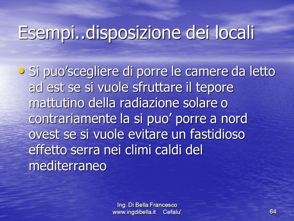 Ing. Di Bella Francesco www.ingdibella.it Cefalu'64 Esempi..disposizione dei locali Si puoscegliere di porre le camere da letto ad est se si vuole sfr